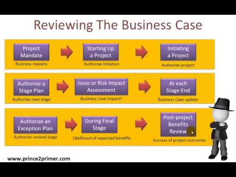 business case and business plan difference